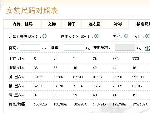女装尺码对照表... p18.qhimg.com 宽480x360高