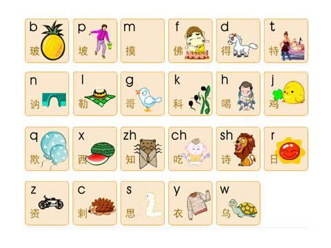 >汉语拼音字母表